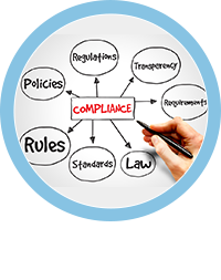 life safety facility compliance
