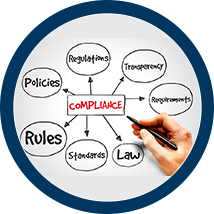 fire protection facility compliance